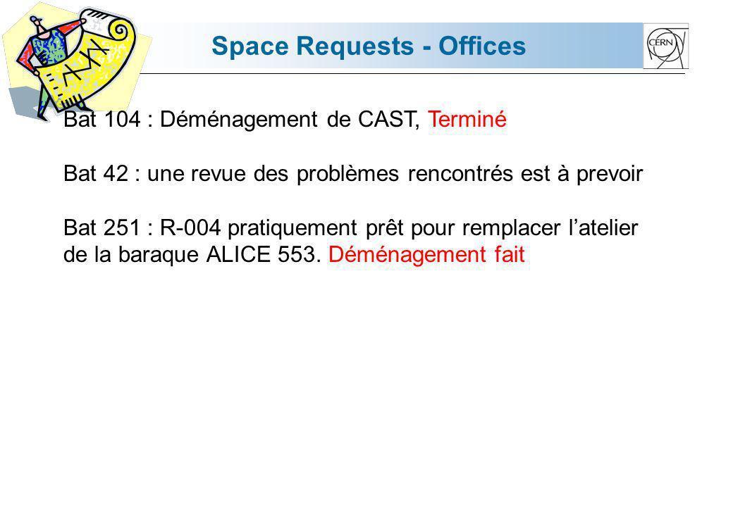 Space Requests - Offices Bat 104 : Déménagement de CAST, Terminé Bat 42 : une revue des problèmes rencontrés est à prevoir Bat 251 : R-004 pratiquement prêt pour remplacer latelier de la baraque ALICE 553.