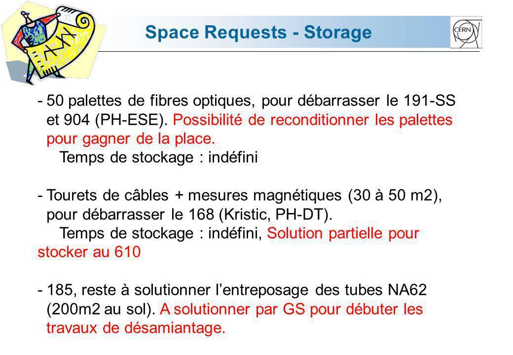 Space Requests - Storage -50 palettes de fibres optiques, pour débarrasser le 191-SS et 904 (PH-ESE). Possibilité de reconditionner les palettes pour