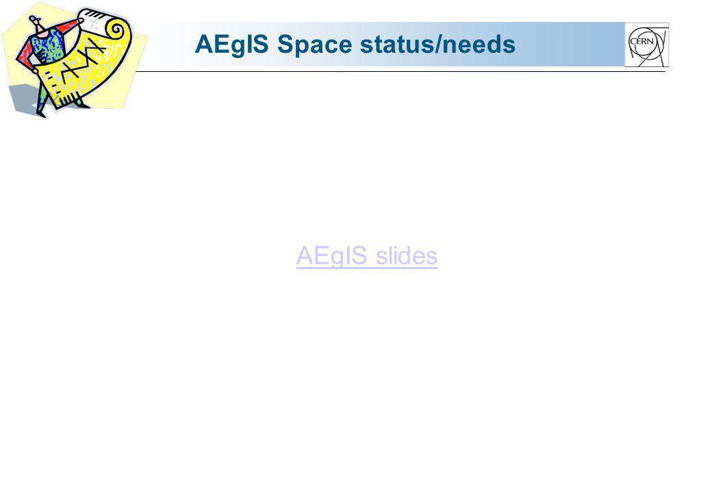 AEgIS Space status/needs AEgIS slides