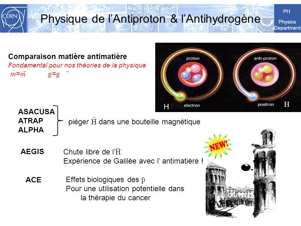 Physique de lAntiproton & lAntihydrogène Comparaison matière antimatière Fondamental pour nos théories de la physique m =m g =g ASACUSA ATRAP ALPHA piéger H dans une bouteille magnétique AEGIS Chute libre de lH Expérience de Galilée avec l antimatière .