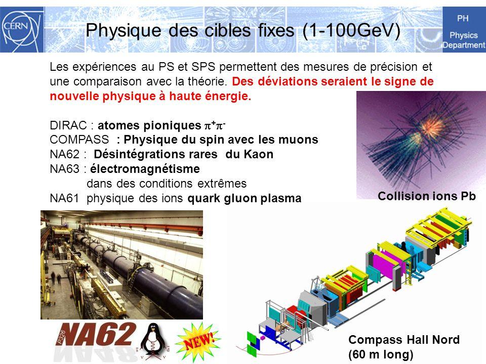 Physique des cibles fixes (1-100GeV) Compass Hall Nord (60 m long) Les expériences au PS et SPS permettent des mesures de précision et une comparaison