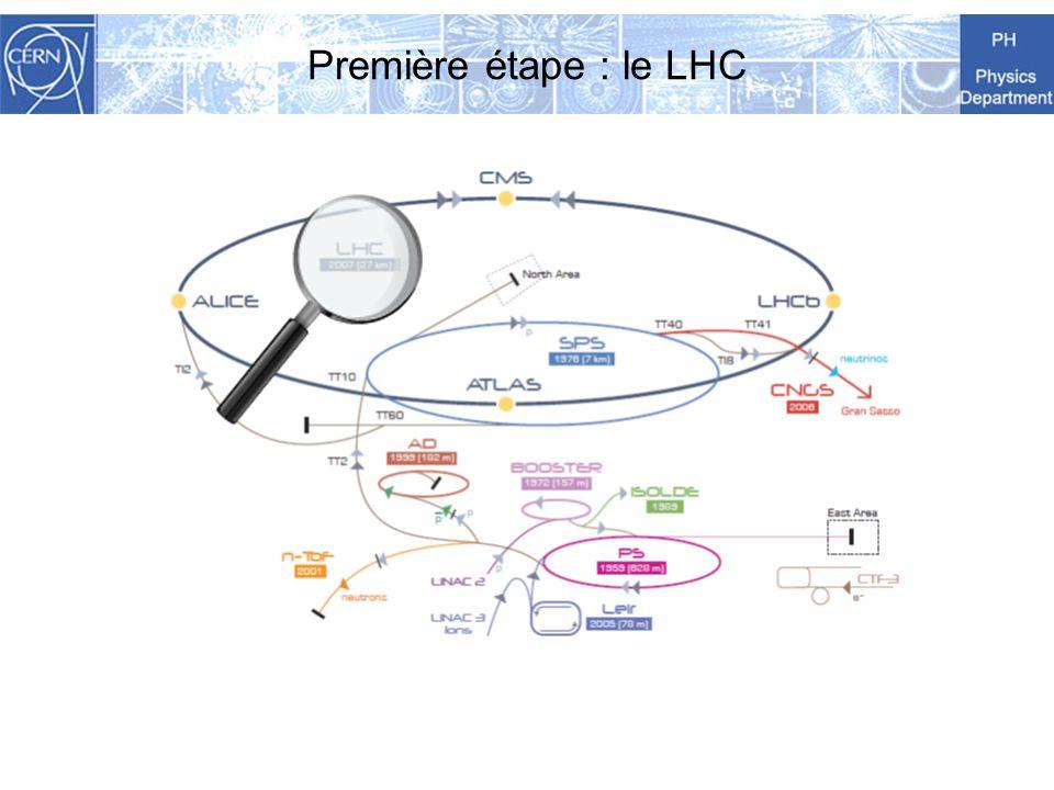 Première étape : le LHC
