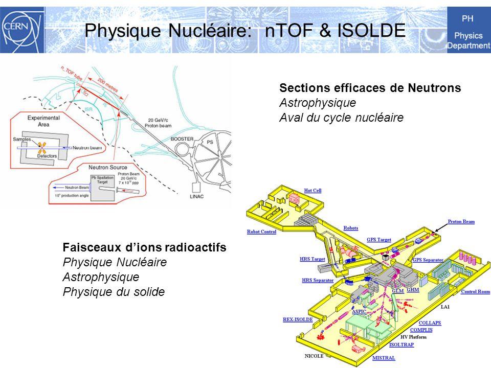 Physique Nucléaire: nTOF & ISOLDE Sections efficaces de Neutrons Astrophysique Aval du cycle nucléaire Faisceaux dions radioactifs Physique Nucléaire