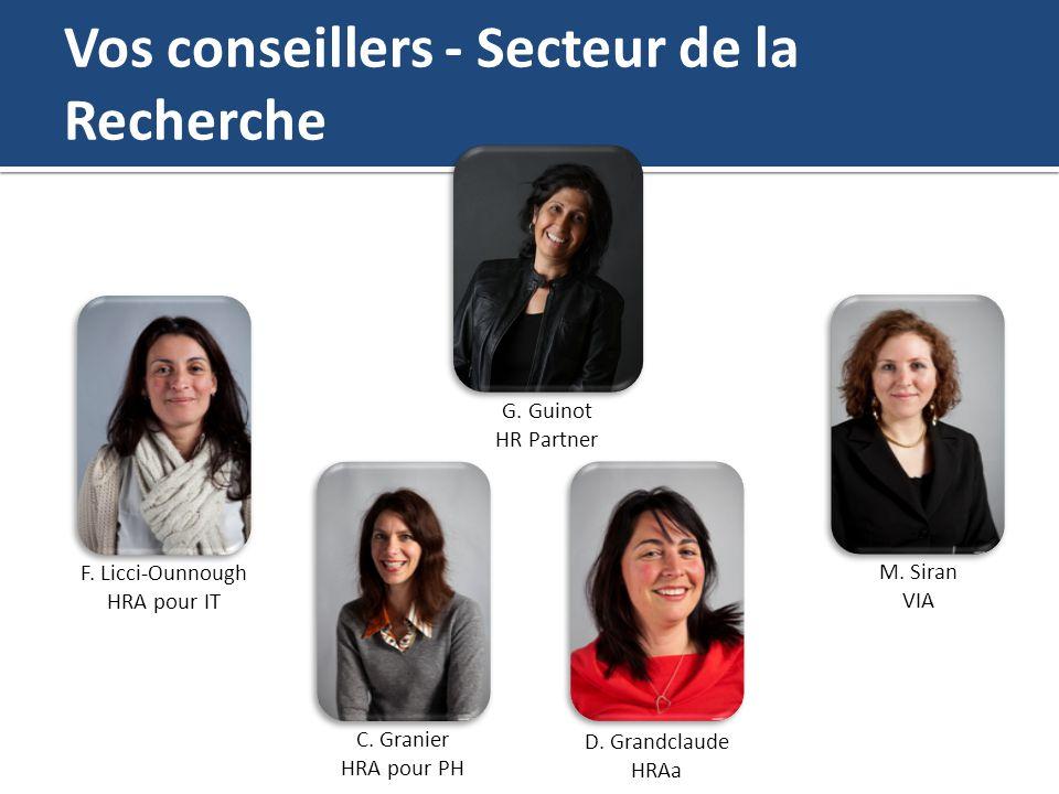 Vos conseillers - Secteur de la Recherche G. Guinot HR Partner D. Grandclaude HRAa F. Licci-Ounnough HRA pour IT C. Granier HRA pour PH M. Siran VIA