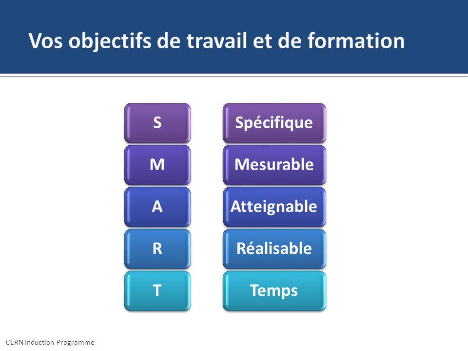 CERN Induction Programme SpécifiqueMesurableAtteignableRéalisableTempsSMART
