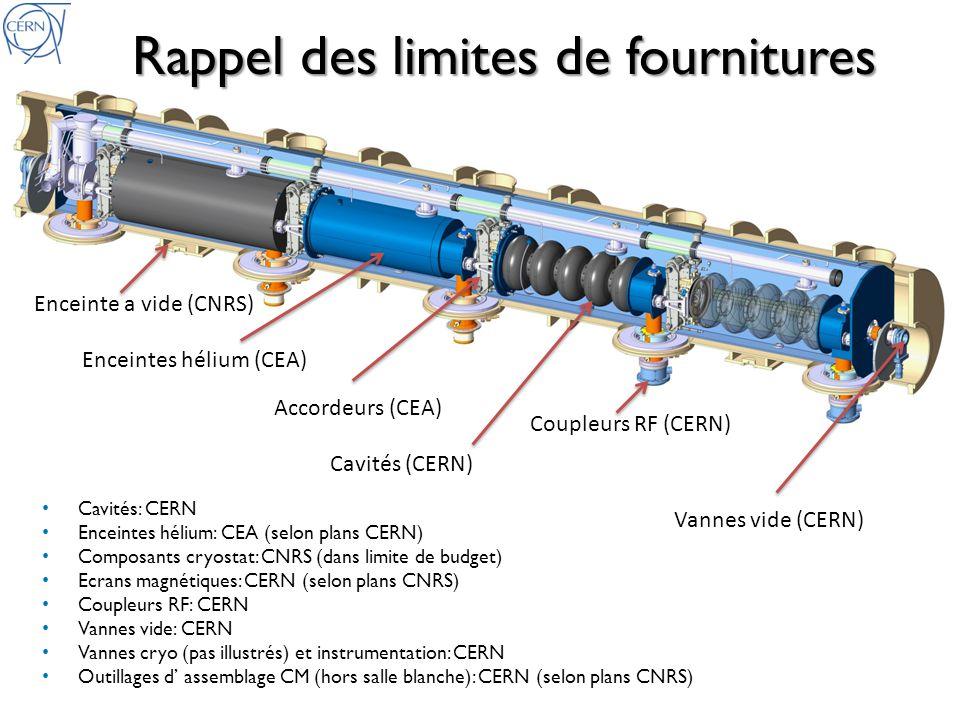 Cavités: CERN Enceintes hélium: CEA (selon plans CERN) Composants cryostat: CNRS (dans limite de budget) Ecrans magnétiques: CERN (selon plans CNRS) Coupleurs RF: CERN Vannes vide: CERN Vannes cryo (pas illustrés) et instrumentation: CERN Outillages d assemblage CM (hors salle blanche): CERN (selon plans CNRS) Enceintes hélium (CEA) Accordeurs (CEA) Cavités (CERN) Vannes vide (CERN) Enceinte a vide (CNRS) Coupleurs RF (CERN) Rappel des limites de fournitures