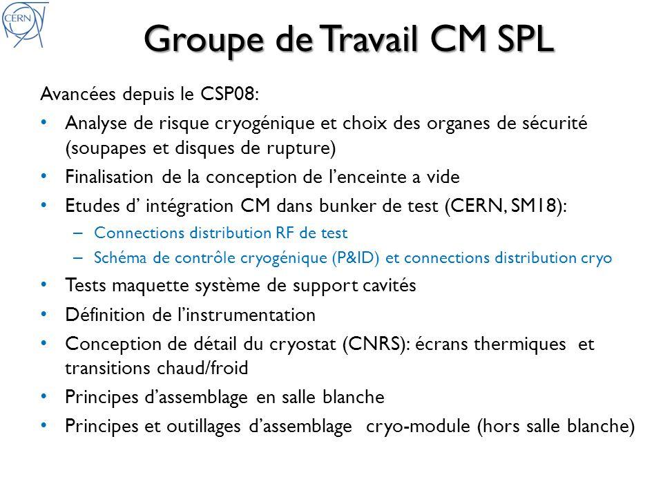 Maquette du système de support cavités -R.Bonomi, P.Coelho (ex), W.Zak (boursiers SPL/ESS) -A.Vande Craen, M.Souchet (CERN)