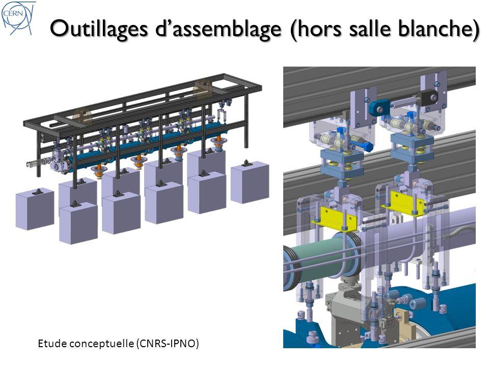 Outillages dassemblage (hors salle blanche) Etude conceptuelle (CNRS-IPNO)