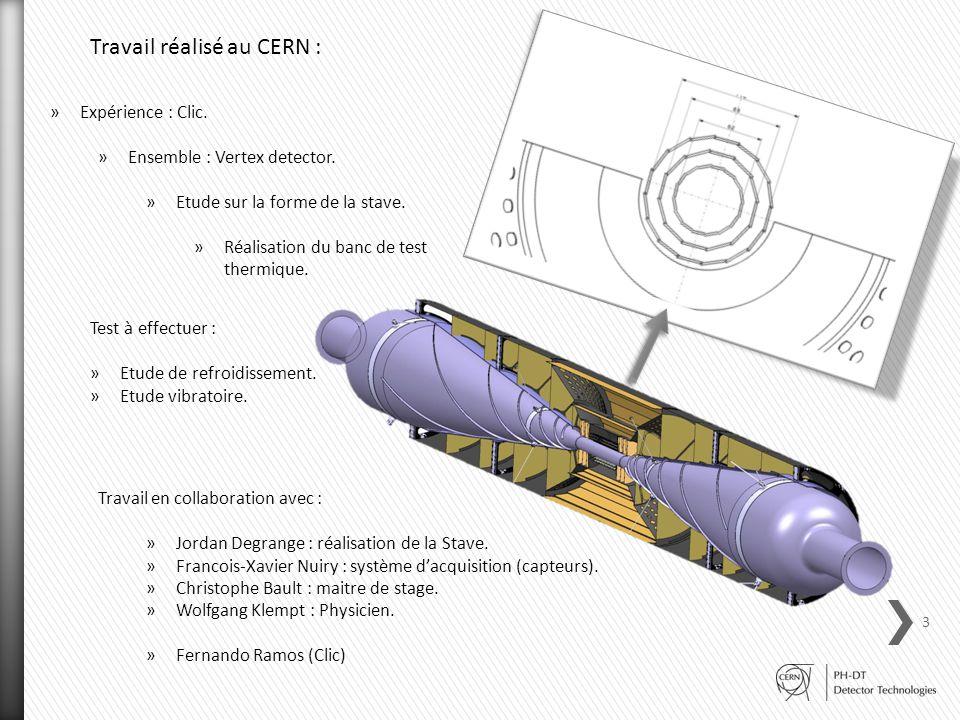 Travail réalisé au CERN : »Expérience : Clic. »Ensemble : Vertex detector. »Etude sur la forme de la stave. »Réalisation du banc de test thermique. Te