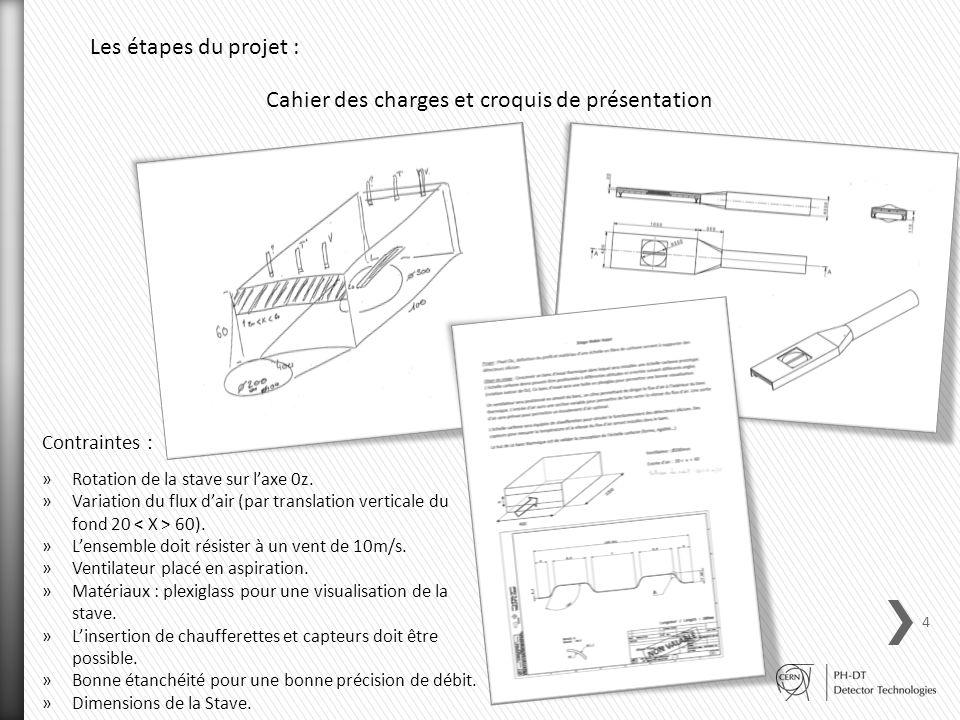 Les étapes du projet : Cahier des charges et croquis de présentation Contraintes : »Rotation de la stave sur laxe 0z. »Variation du flux dair (par tra