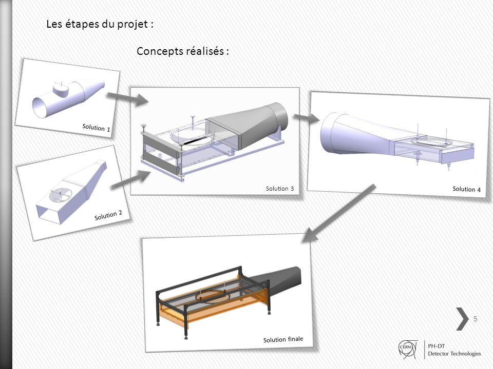 Les étapes du projet : Concepts réalisés : Solution 1 Solution 2 Solution 3 Solution 4 Solution finale 5