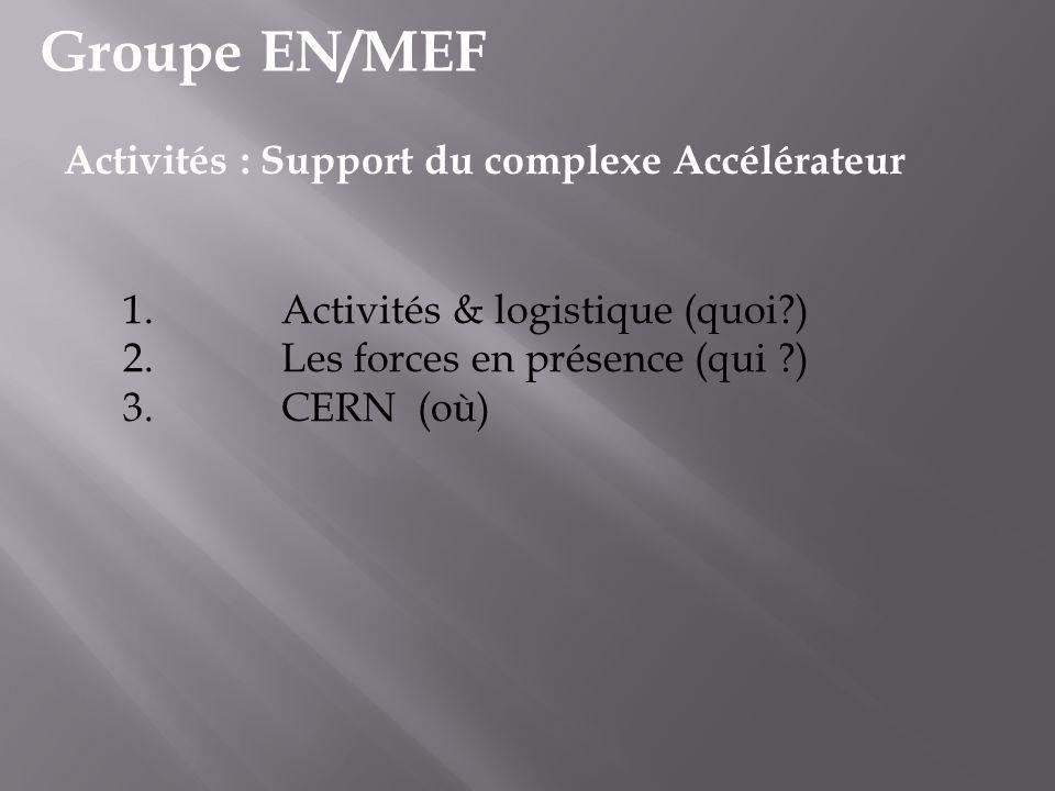 Groupe EN/MEF 1.Activités & logistique (quoi?) 2.Les forces en présence (qui ?) 3.CERN (où) Activités : Support du complexe Accélérateur