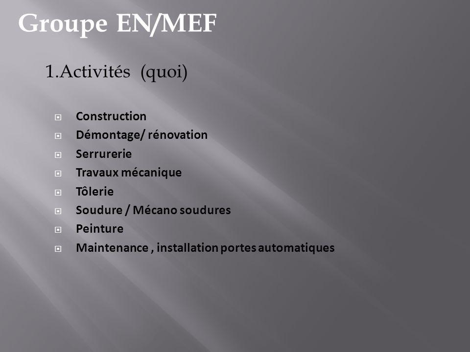 Groupe EN/MEF Construction Démontage/ rénovation Serrurerie Travaux mécanique Tôlerie Soudure / Mécano soudures Peinture Maintenance, installation por