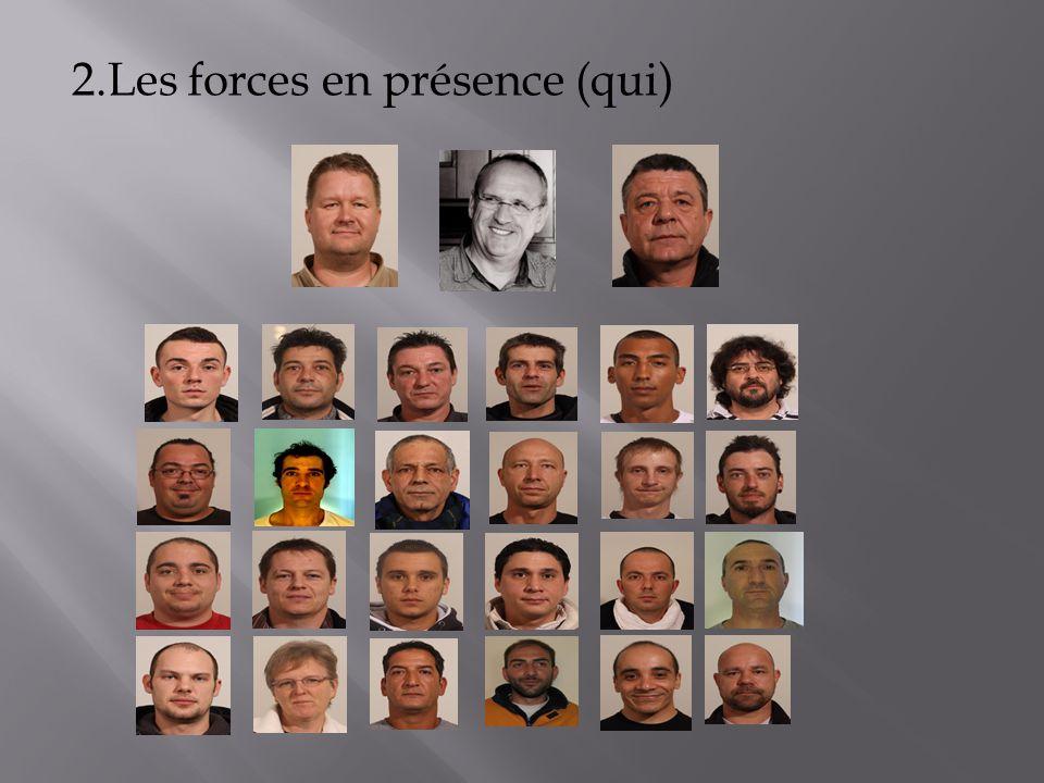2.Les forces en présence (qui)