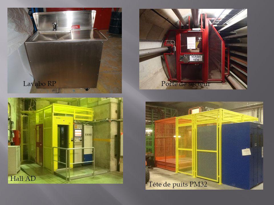 Lavabo RP Hall AD Tête de puits PM32 Porte de secteur