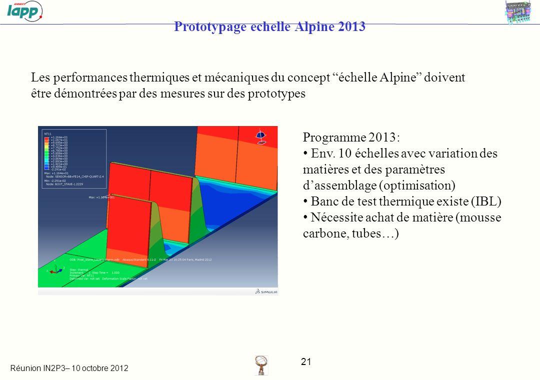 Réunion IN2P3– 10 octobre 2012 Prototypage echelle Alpine 2013 21 Les performances thermiques et mécaniques du concept échelle Alpine doivent être démontrées par des mesures sur des prototypes Programme 2013: Env.