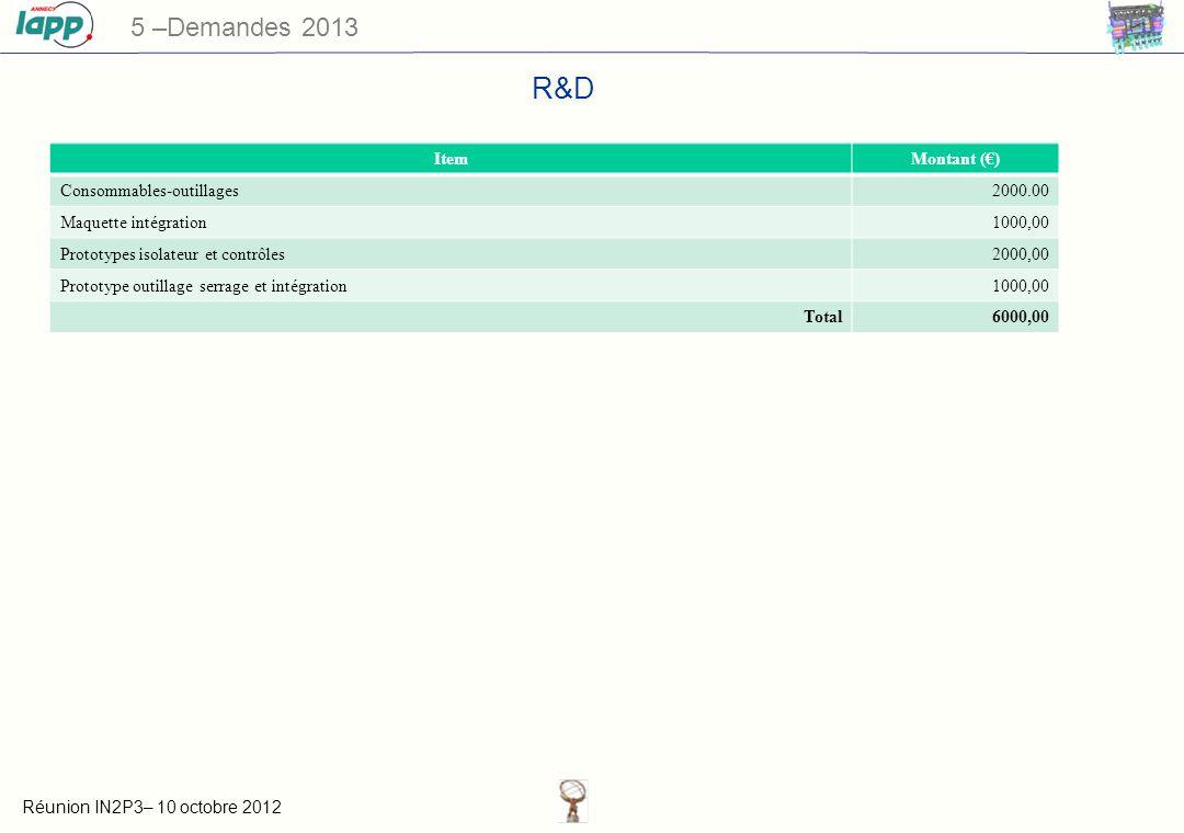 Réunion IN2P3– 10 octobre 2012 5 –Demandes 2013 R&D ItemMontant () Consommables-outillages2000.00 Maquette intégration1000,00 Prototypes isolateur et contrôles2000,00 Prototype outillage serrage et intégration1000,00 Total6000,00