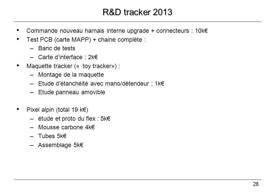 R&D tracker 2013 Commande nouveau harnais interne upgrade + connecteurs : 10k Test PCB (carte MAPP) + chaine complète : –Banc de tests –Carte dinterface : 2k Maquette tracker (« toy tracker») : –Montage de la maquette –Etude détanchéité avec mano/détendeur : 1k –Etude panneau amovible Pixel alpin (total 19 k) –étude et proto du flex : 5k –Mousse carbone 4k –Tubes 5k –Assemblage 5k 26
