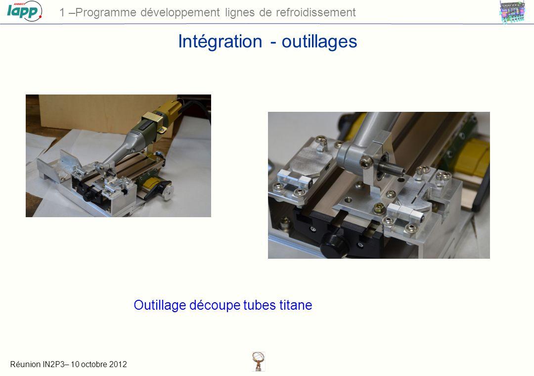Réunion IN2P3– 10 octobre 2012 1 –Programme développement insertion IBL Intégration - outillages Maquette dintégration IBL