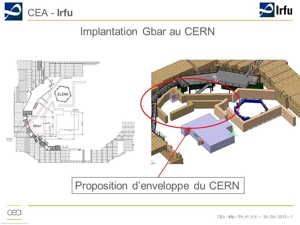 CEA - Irfu – Ph, H / X,X – 18 / 04 / 2012 – 1 CEA - Irfu Implantation Gbar au CERN Proposition denveloppe du CERN