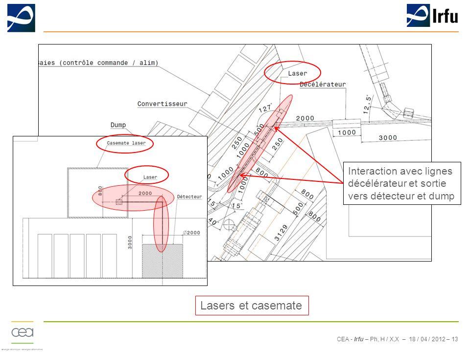 CEA - Irfu – Ph, H / X,X – 18 / 04 / 2012 – 13 Lasers et casemate Interaction avec lignes décélérateur et sortie vers détecteur et dump