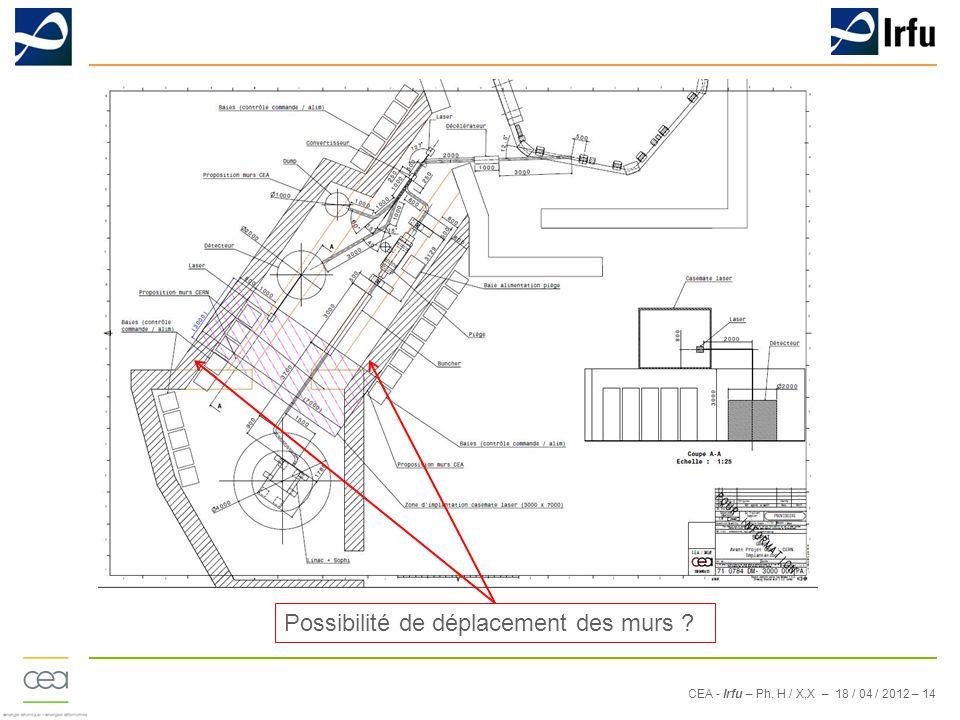CEA - Irfu – Ph, H / X,X – 18 / 04 / 2012 – 14 Possibilité de déplacement des murs ?