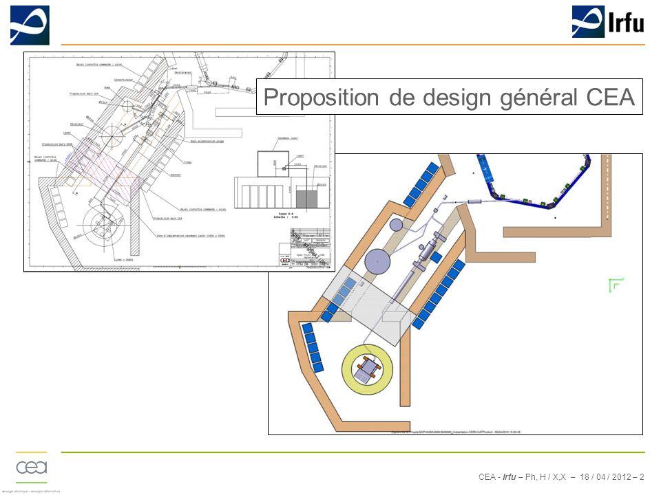 CEA - Irfu – Ph, H / X,X – 18 / 04 / 2012 – 2 Proposition de design général CEA