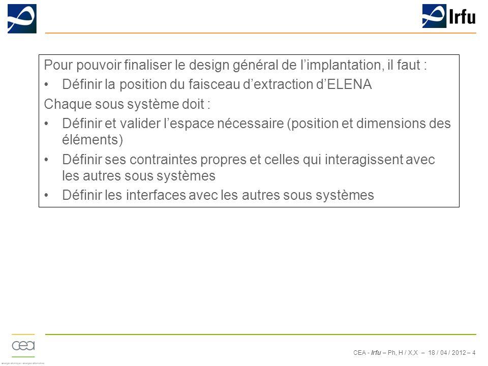 CEA - Irfu – Ph, H / X,X – 18 / 04 / 2012 – 4 Pour pouvoir finaliser le design général de limplantation, il faut : Définir la position du faisceau dex