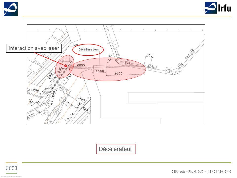 CEA - Irfu – Ph, H / X,X – 18 / 04 / 2012 – 6 Décélérateur Interaction avec laser