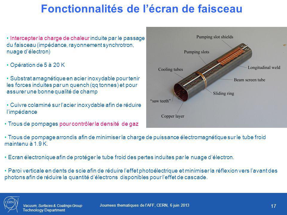 Vacuum, Surfaces & Coatings Group Technology Department Journees thematiques de l AFF, CERN, 6 juin 2013 17 Fonctionnalités de lécran de faisceau Trous de pompages pour contrôler la densité de gaz Trous de pompage arrondis afin de minimiser la charge de puissance électromagnétique sur le tube froid maintenu à 1.9 K.