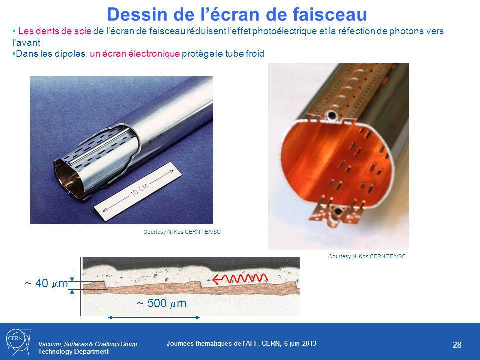 Vacuum, Surfaces & Coatings Group Technology Department Journees thematiques de l AFF, CERN, 6 juin 2013 28 Dessin de lécran de faisceau Les dents de scie de lécran de faisceau réduisent leffet photoélectrique et la réfection de photons vers lavant Dans les dipoles, un écran électronique protège le tube froid Courtesy N.