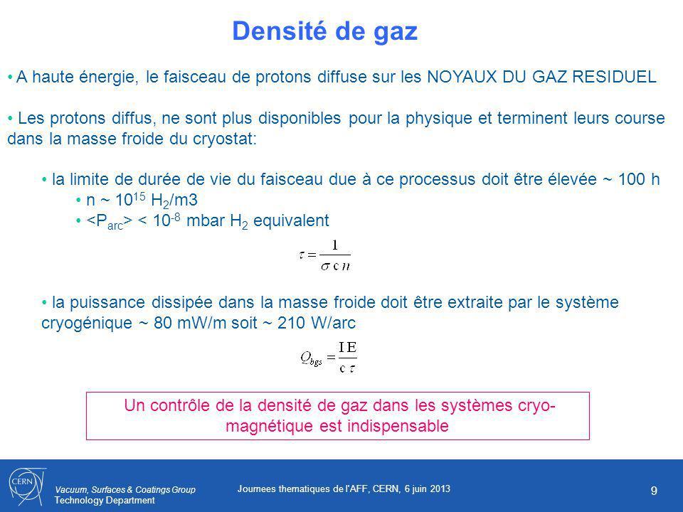 Vacuum, Surfaces & Coatings Group Technology Department Journees thematiques de l'AFF, CERN, 6 juin 2013 9 Densité de gaz A haute énergie, le faisceau