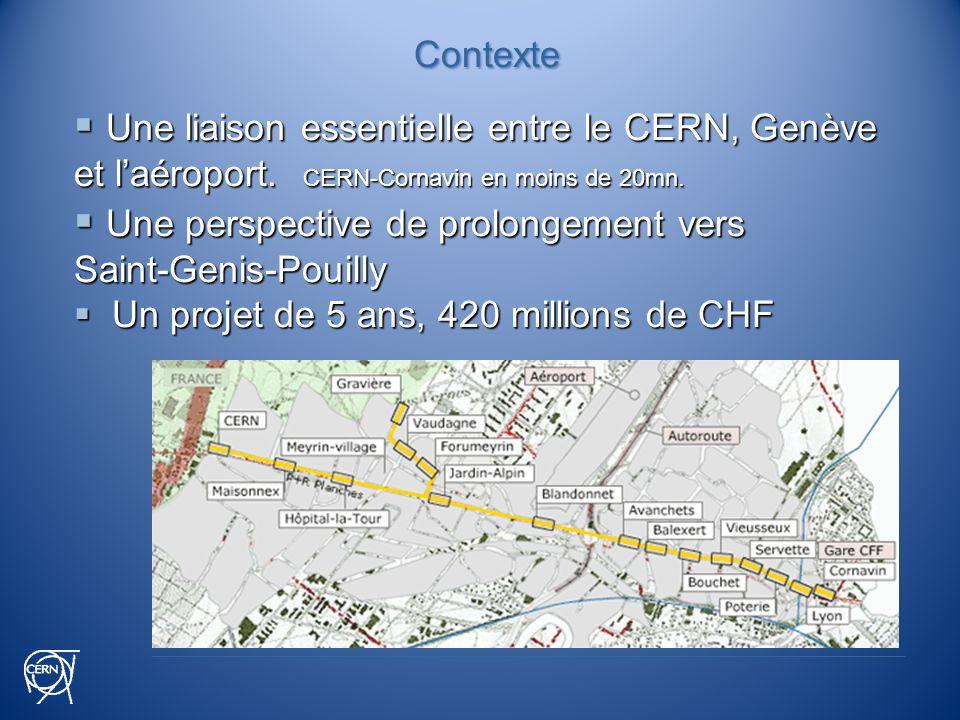 Contexte Une liaison essentielle entre le CERN, Genève et laéroport. CERN-Cornavin en moins de 20mn. Une liaison essentielle entre le CERN, Genève et