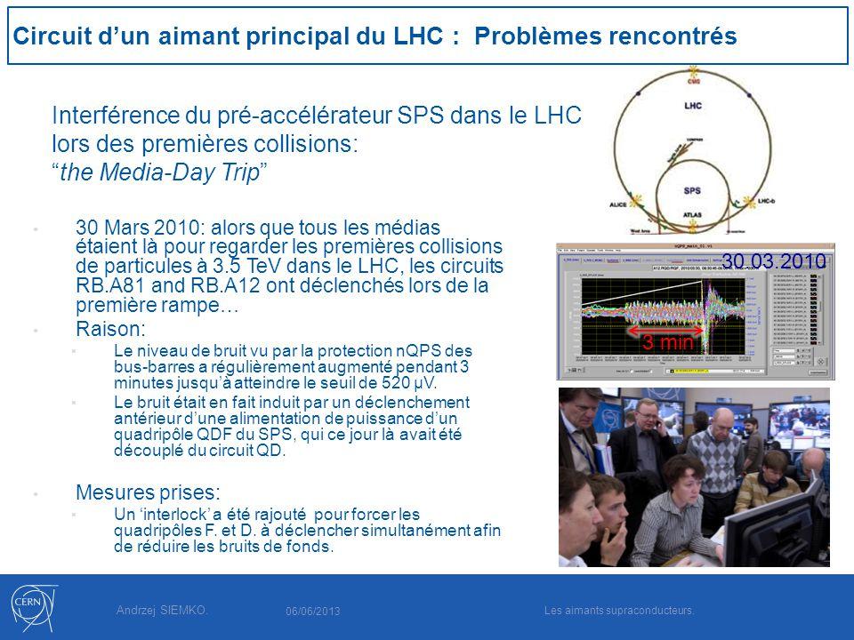 Andrzej SIEMKO. 30 Mars 2010: alors que tous les médias étaient là pour regarder les premières collisions de particules à 3.5 TeV dans le LHC, les cir