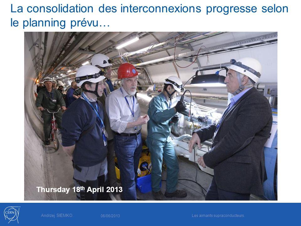 Andrzej SIEMKO. SMACC Opening of busbar lines Thursday 18 th April 2013 La consolidation des interconnexions progresse selon le planning prévu… 06/06/