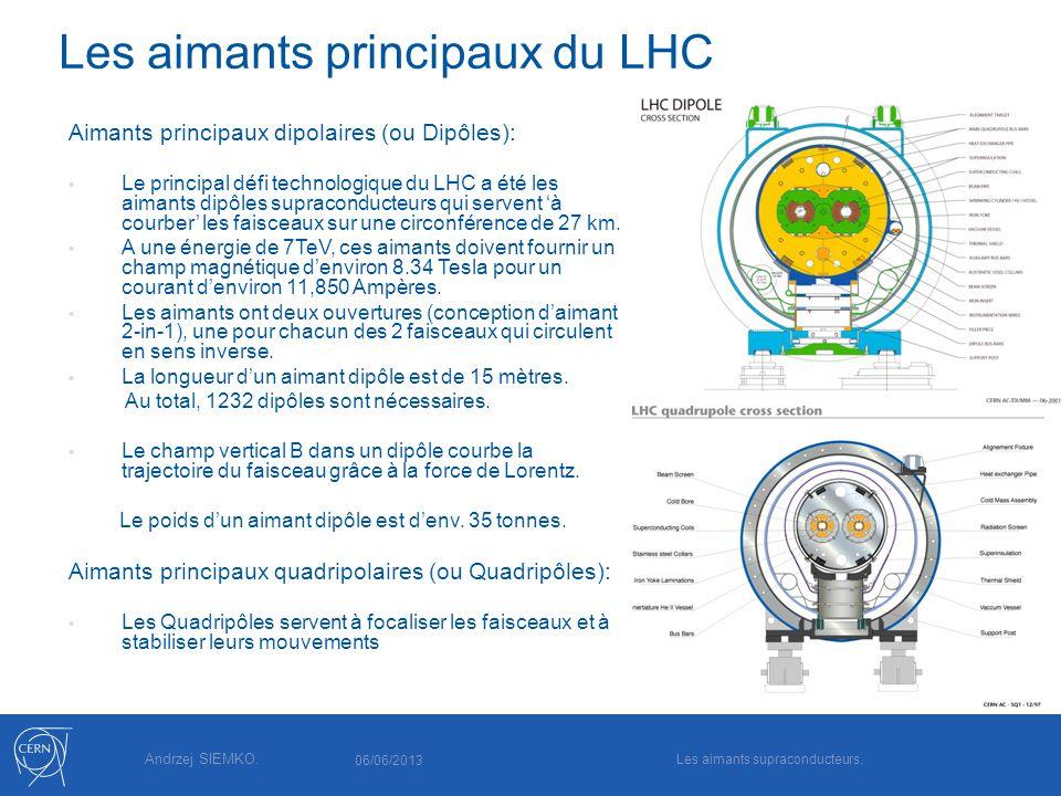 Andrzej SIEMKO. Les aimants principaux du LHC Aimants principaux dipolaires (ou Dipôles): Le principal défi technologique du LHC a été les aimants dip