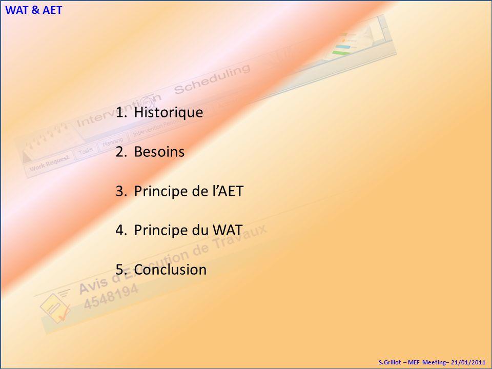 WAT & AET S.Grillot – MEF Meeting– 21/01/2011 1.Historique 2.Besoins 3.Principe de lAET 4.Principe du WAT 5.Conclusion