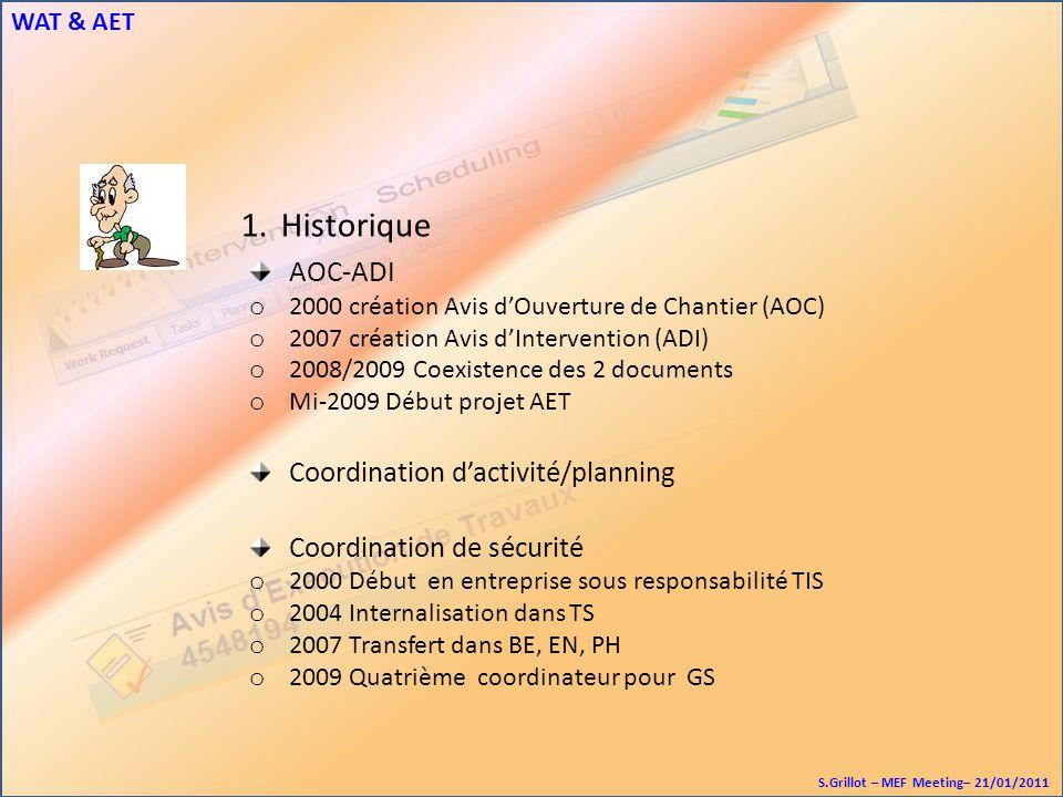 S.Grillot – MEF Meeting– 21/01/2011 WAT & AET Coordination de sécurité o 2000 Début en entreprise sous responsabilité TIS o 2004 Internalisation dans TS o 2007 Transfert dans BE, EN, PH o 2009 Quatrième coordinateur pour GS Coordination dactivité/planning AOC-ADI o 2000 création Avis dOuverture de Chantier (AOC) o 2007 création Avis dIntervention (ADI) o 2008/2009 Coexistence des 2 documents o Mi-2009 Début projet AET 1.Historique
