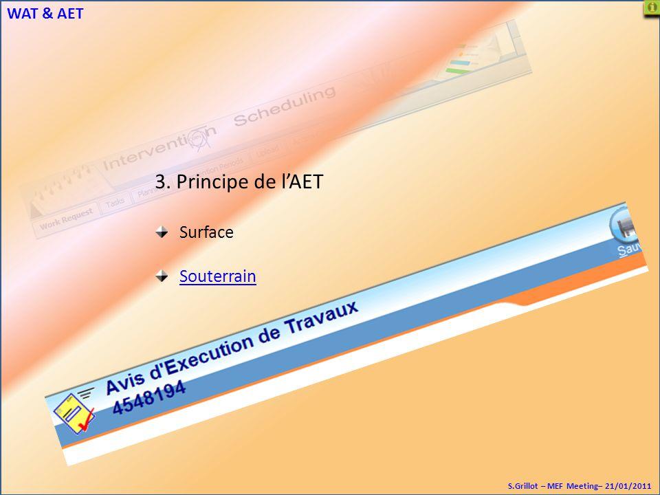 S.Grillot – MEF Meeting– 21/01/2011 WAT & AET 3. Principe de lAET Surface Souterrain