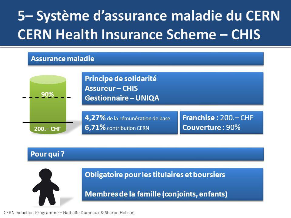 Assurance maladie 90% 200.– CHF 4,27% de la rémunération de base 6,71% contribution CERN 4,27% de la rémunération de base 6,71% contribution CERN Pour