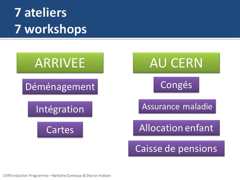 ARRIVEE Déménagement Intégration Cartes AU CERN Assurance maladie Congés Allocation enfant Caisse de pensions CERN Induction Programme – Nathalie Dume