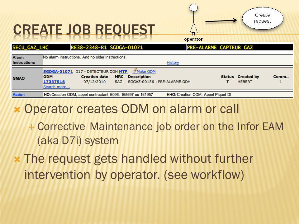 Operator creates ODM on alarm or call Corrective Maintenance job order on the Infor EAM (aka D7i) system The request gets handled without further intervention by operator.