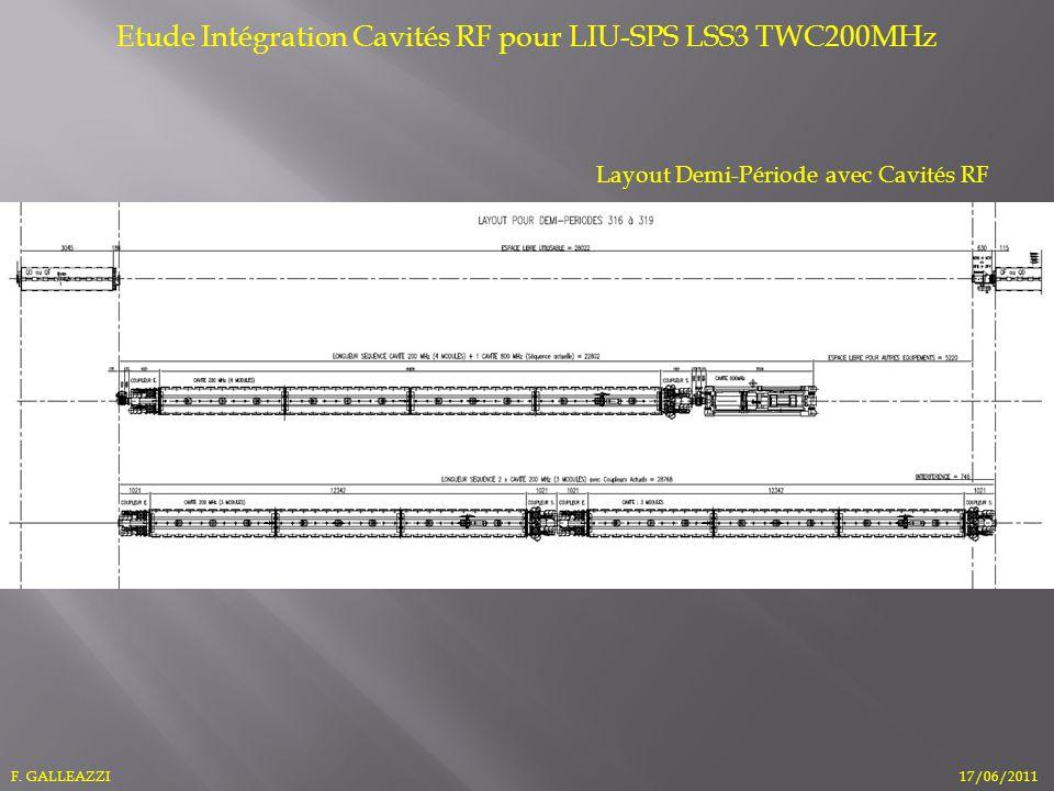 Etude Intégration Cavités RF pour LIU-SPS LSS3 TWC200MHz Layout Demi-Période avec Cavités RF F.