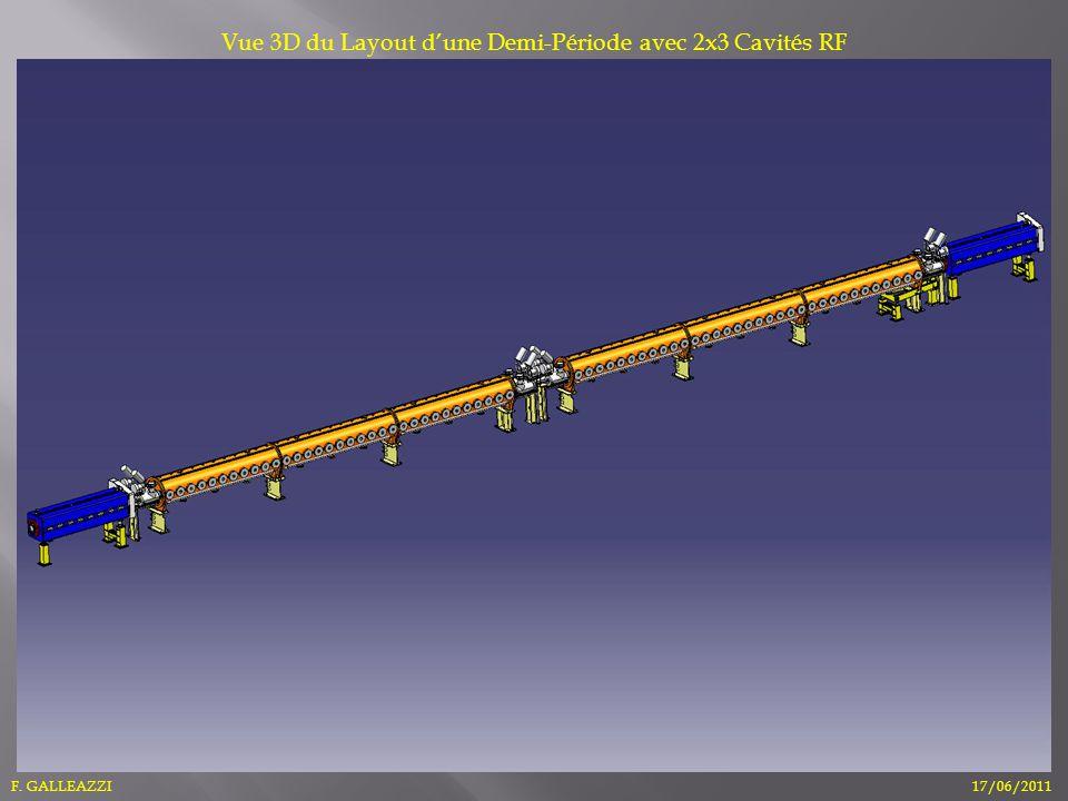F. GALLEAZZI17/06/2011 Vue 3D du Layout dune Demi-Période avec 2x3 Cavités RF