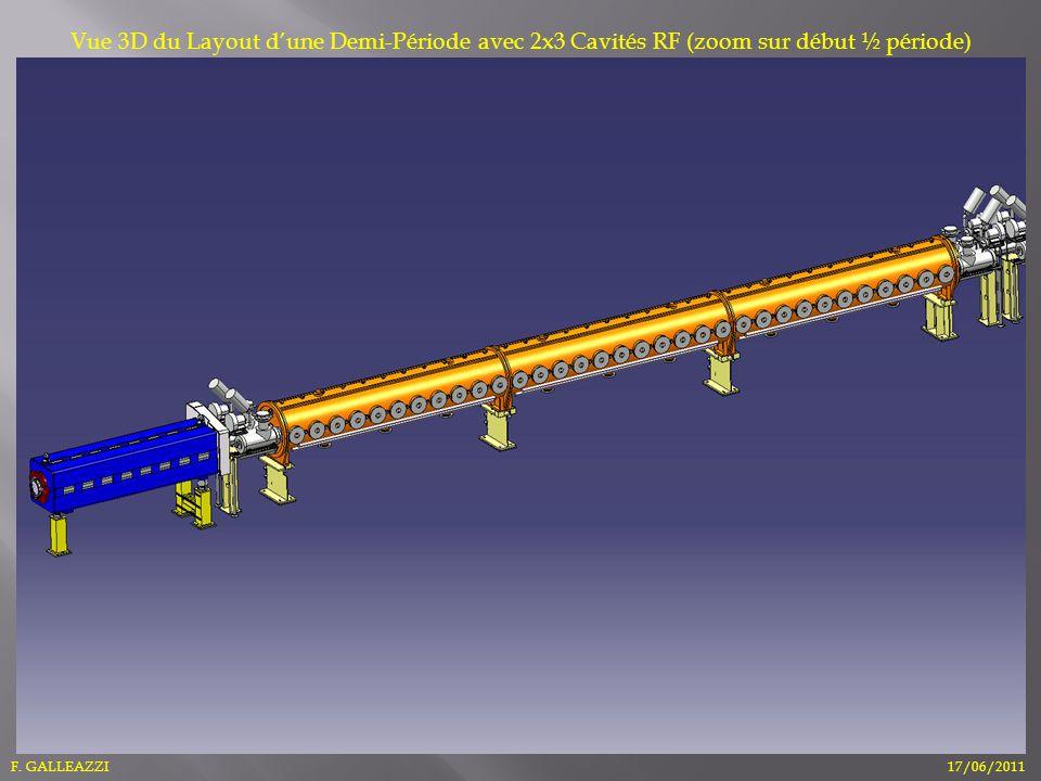 F. GALLEAZZI17/06/2011 Vue 3D du Layout dune Demi-Période avec 2x3 Cavités RF (zoom sur début ½ période)