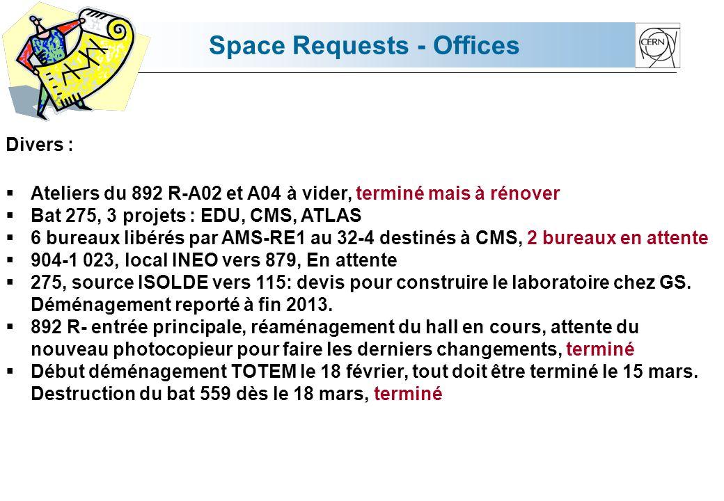 Space Requests - Offices Divers : Ateliers du 892 R-A02 et A04 à vider, terminé mais à rénover Bat 275, 3 projets : EDU, CMS, ATLAS 6 bureaux libérés par AMS-RE1 au 32-4 destinés à CMS, 2 bureaux en attente 904-1 023, local INEO vers 879, En attente 275, source ISOLDE vers 115: devis pour construire le laboratoire chez GS.