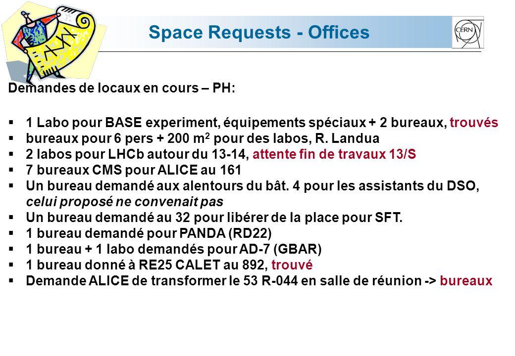 Space Requests - Offices Demandes de locaux en cours – PH: 1 Labo pour BASE experiment, équipements spéciaux + 2 bureaux, trouvés bureaux pour 6 pers + 200 m 2 pour des labos, R.