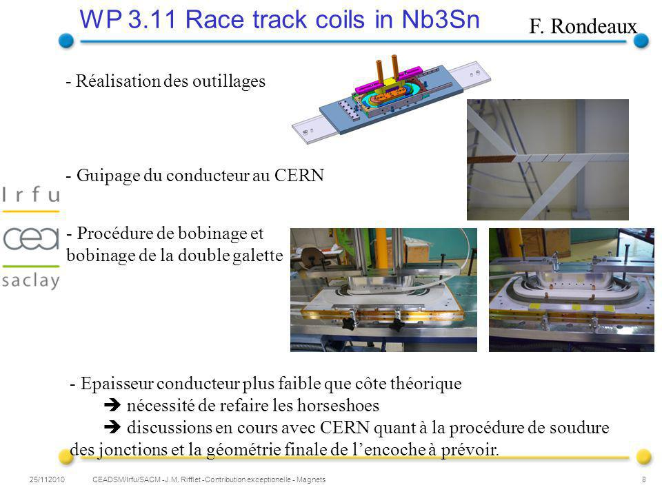 WP 3.11 Race track coils in Nb3Sn CEADSM/Irfu/SACM -J.M.