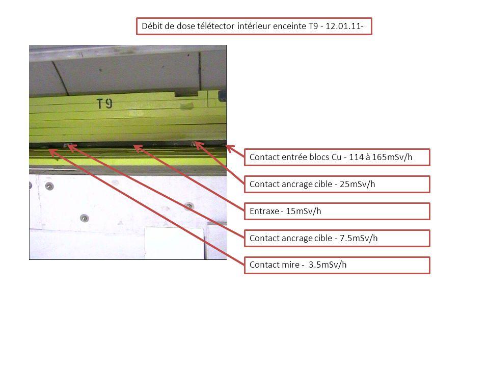 Débit de dose télétector intérieur enceinte T9 - 12.01.11- Contact entrée blocs Cu - 114 à 165mSv/h Contact ancrage cible - 25mSv/h Entraxe - 15mSv/h