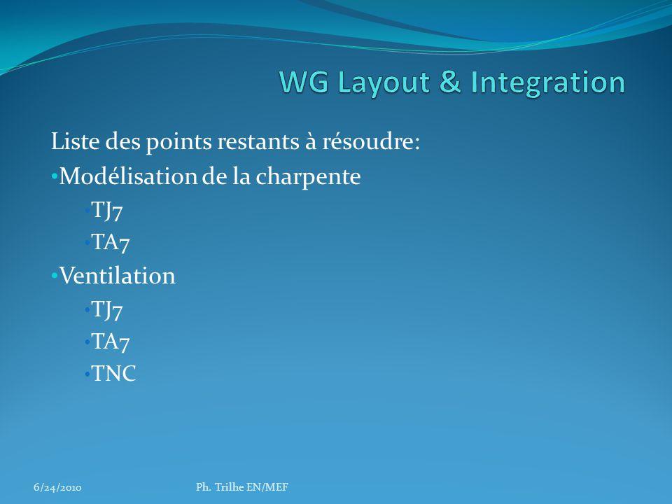 Liste des points restants à résoudre: Modélisation de la charpente TJ7 TA7 Ventilation TJ7 TA7 TNC Ph.